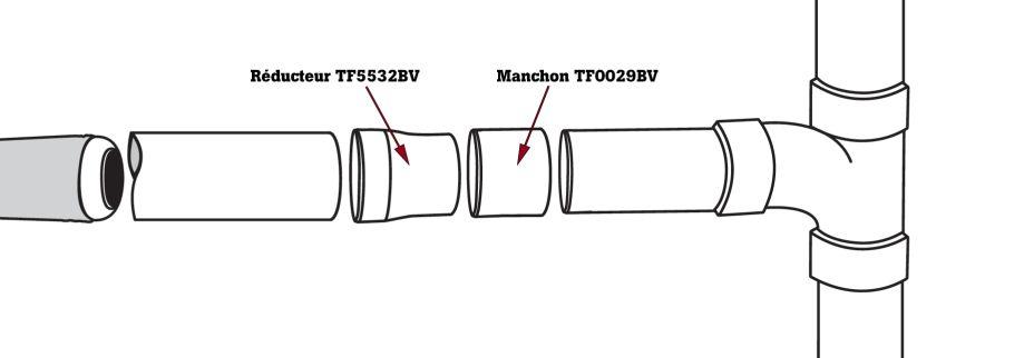 Situation réducteur TF5532BV